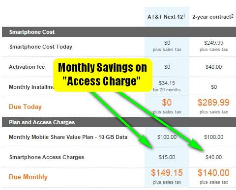 att next monthly savings